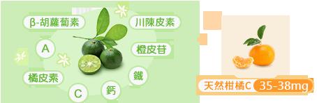 好聰敏益生菌檸檬口味中,有天然礦物質和天然柑橘維生素C,為人體健康的營養素